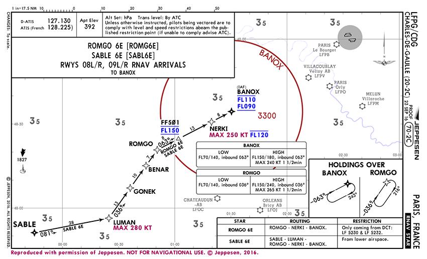 Jeppesen Charts